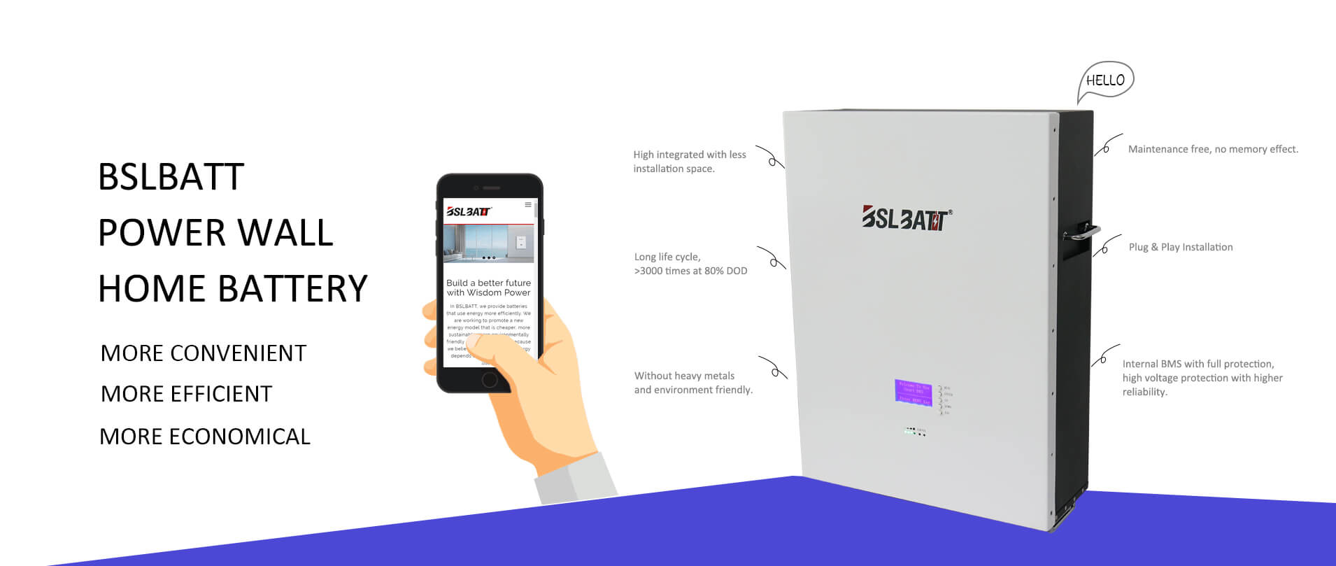 PowerWall Home Battery supplier